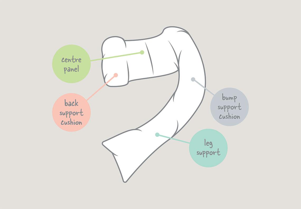 Dreamgenii pregnancy pillow illustration